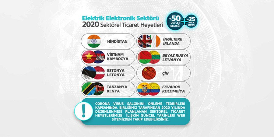 2020 Yılı Sektörel Ticaret Heyetler Tablosu