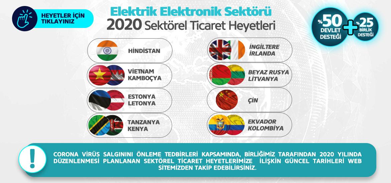 2020 Heyetleri